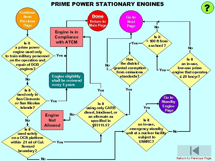 PRIME POWER STATIONARY ENGINES Continue from Previous Page Done Go to Next Page Return
