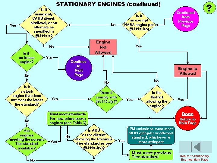 STATIONARY ENGINES (continued) Is it using only CARB diesel, biodiesel, or an alternate as