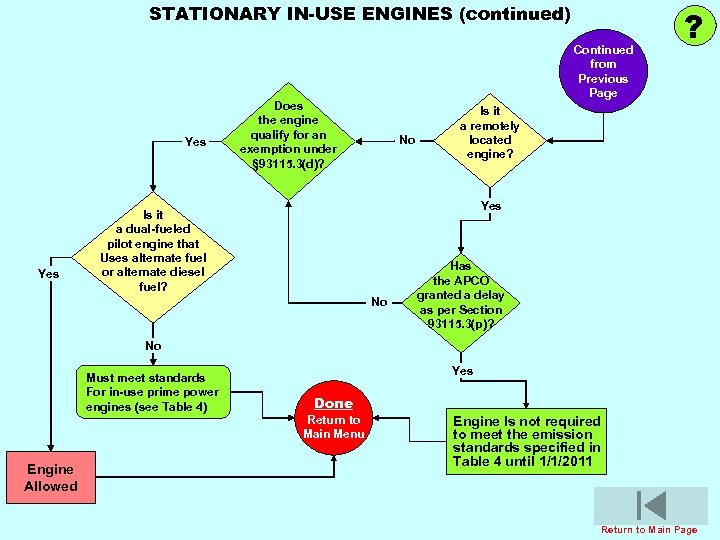 STATIONARY IN-USE ENGINES (continued) Yes Continued from Previous Page Does the engine qualify for