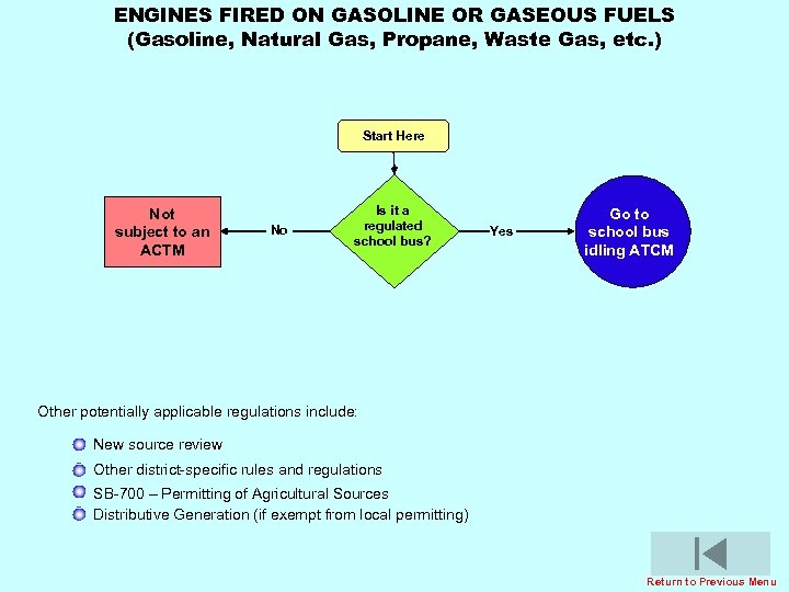 ENGINES FIRED ON GASOLINE OR GASEOUS FUELS (Gasoline, Natural Gas, Propane, Waste Gas, etc.