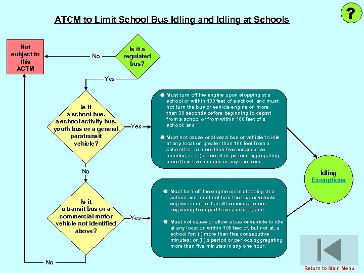 ? ATCM to Limit School Bus Idling and Idling at Schools Not subject to