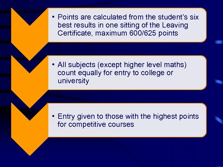 • Points are calculated from the student's six best results in one sitting