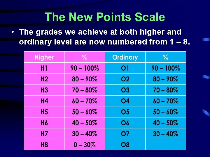 The New Points Scale • The grades we achieve at both higher and ordinary