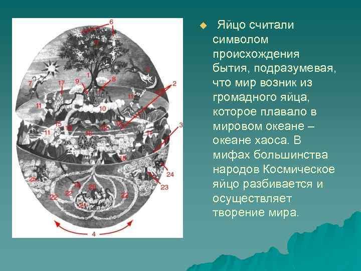 u Яйцо считали символом происхождения бытия, подразумевая, что мир возник из громадного яйца, которое