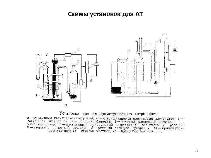 Схемы установок для АТ 11