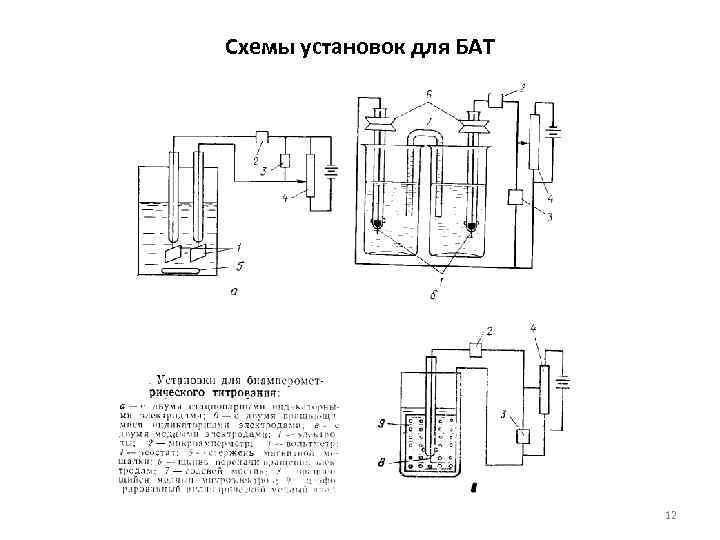 Схемы установок для БАТ 12
