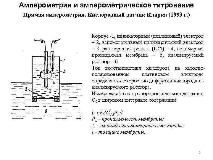 Амперометрия и амперометрическое титрование Прямая амперометрия. Кислородный датчик Кларка (1953 г. ) Корпус -1,
