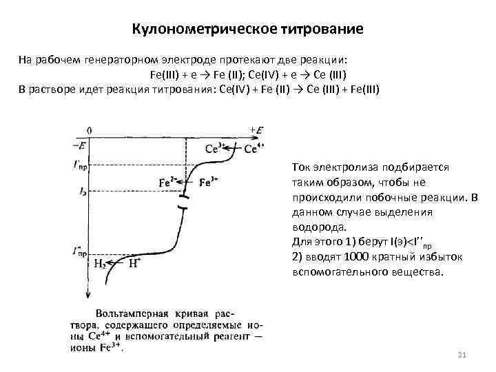 Кулонометрическое титрование На рабочем генераторном электроде протекают две реакции: Fe(III) + e → Fe