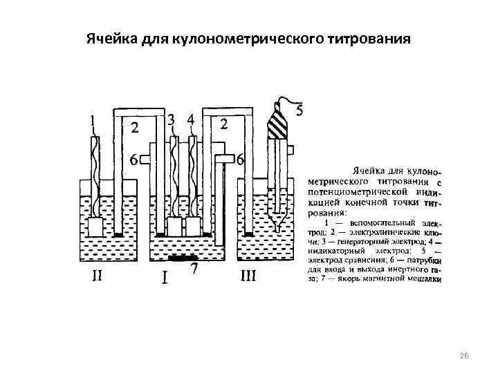 Ячейка для кулонометрического титрования 26