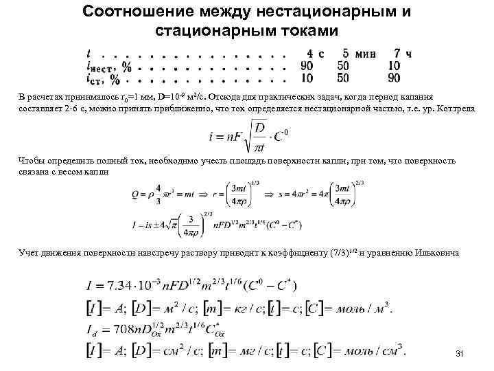 Соотношение между нестационарным и стационарным токами В расчетах принималось r 0=1 мм, D=10 -9