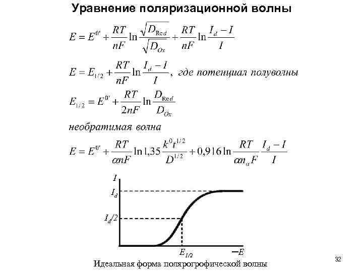 Уравнение поляризационной волны I Id Id/2 E 1/2 ─E Идеальная форма полярогрофической волны 32