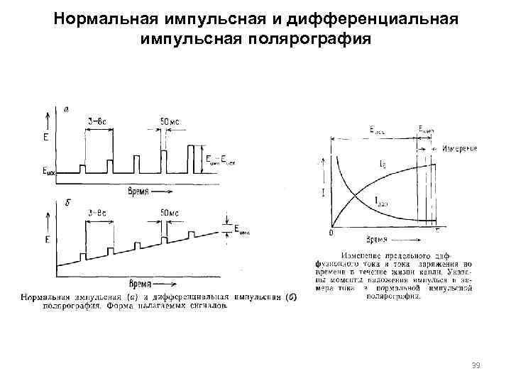 Нормальная импульсная и дифференциальная импульсная полярография 39