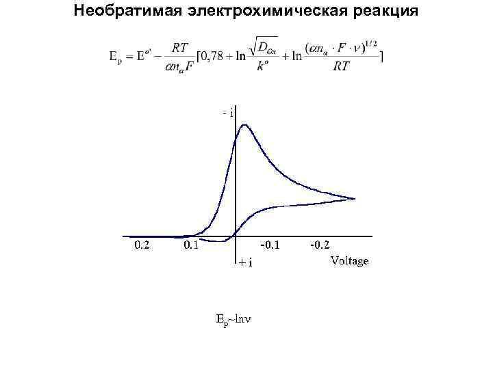 Необратимая электрохимическая реакция Ep~ln