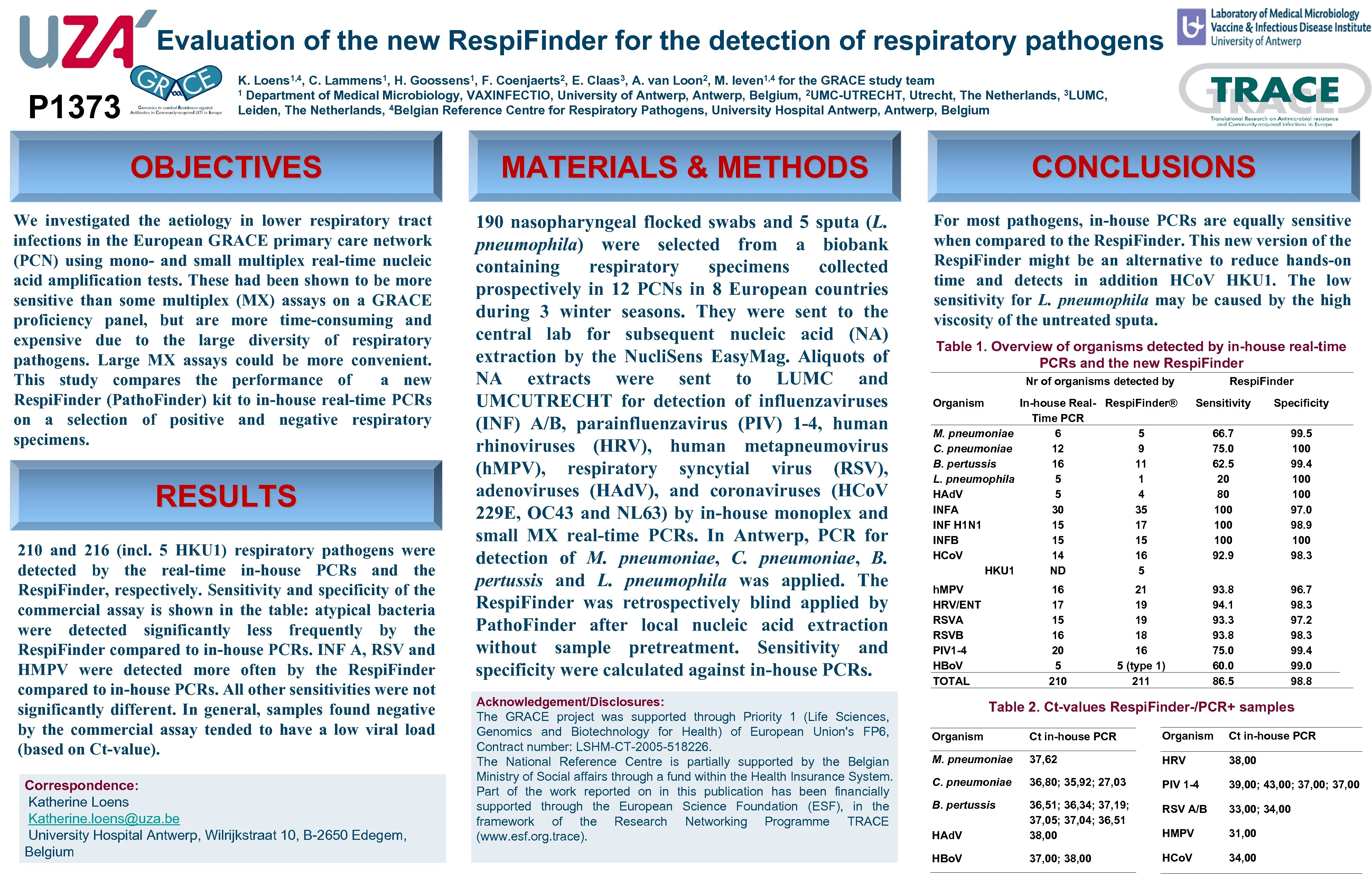 Evaluation of the new Respi. Finder for the detection of respiratory pathogens P 1373