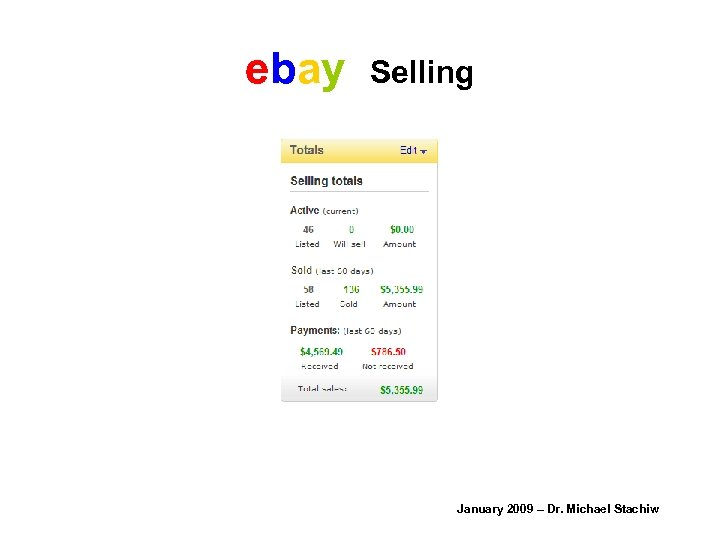 ebay Selling January 2009 – Dr. Michael Stachiw