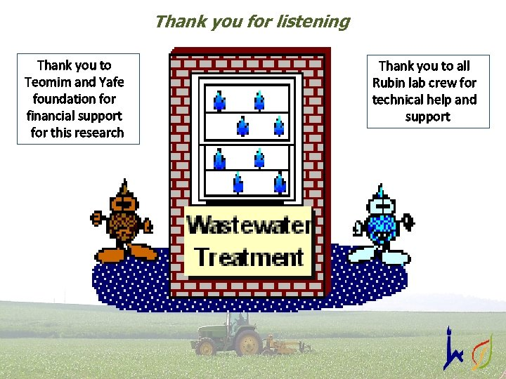 Thank you for listening Thank you to Teomim and Yafe foundation for financial support
