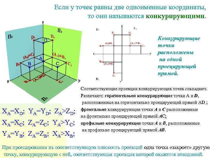 Если у точек равны две одноименные координаты, то они называются конкурирующими. Конкурирующие точки расположены
