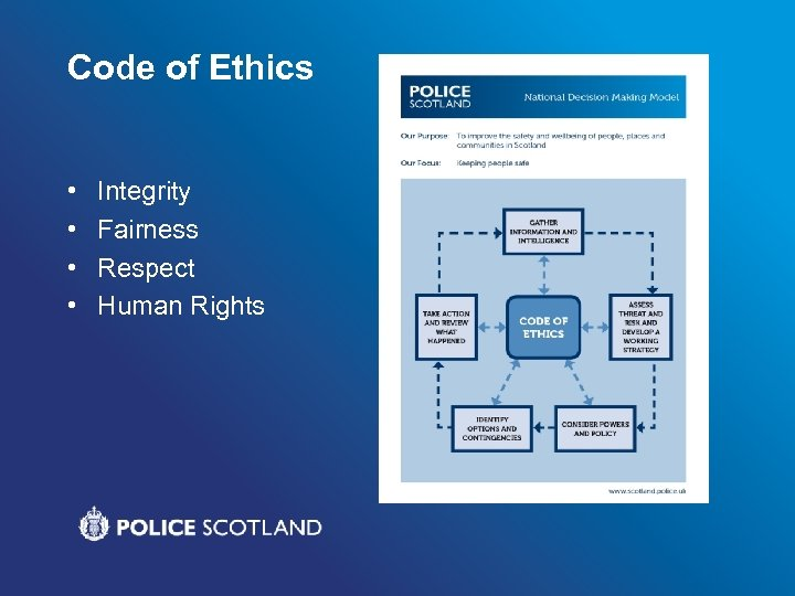Code of Ethics • • Integrity Fairness Respect Human Rights