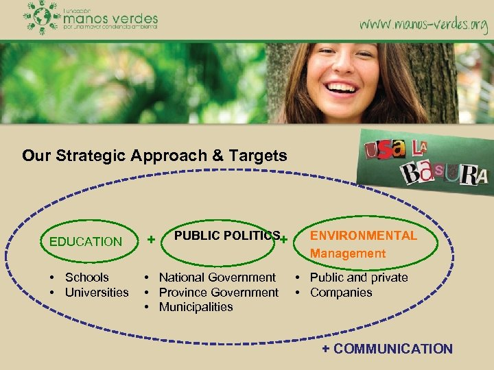 Our Strategic Approach & Targets PUBLIC POLITICS+ EDUCATION + • Schools • Universities •