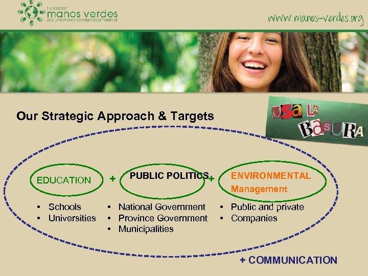 Our Strategic Approach & Targets PUBLIC POLITICS+ EDUCATION + • Schools • Universities •