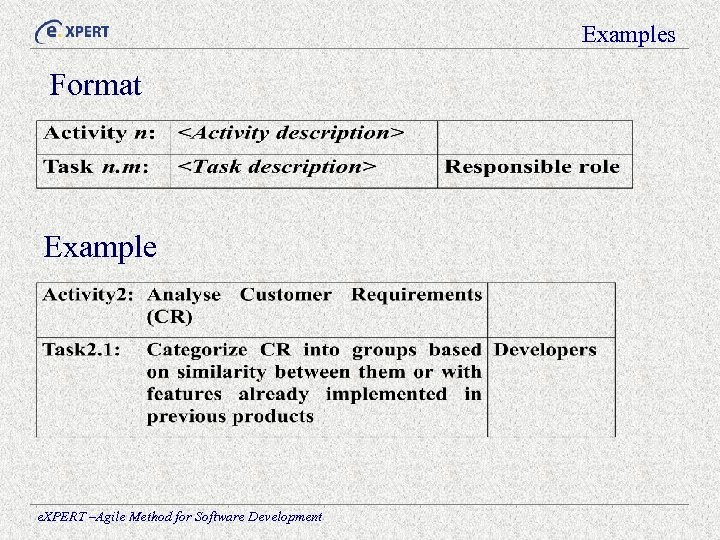 Examples Format Example e. XPERT –Agile Method for Software Development