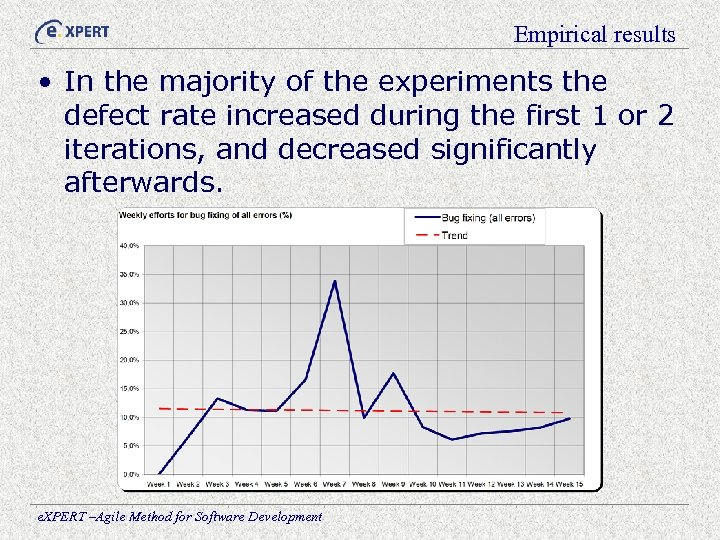 Empirical results • In the majority of the experiments the defect rate increased during