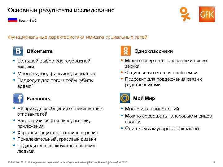 Книгосапиенс: 2013 - antonyukninablogspotcom
