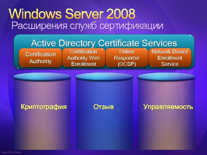 Windows Server 2008 Расширения служб сертификации Active Directory Certificate Services Certification Network Device Online