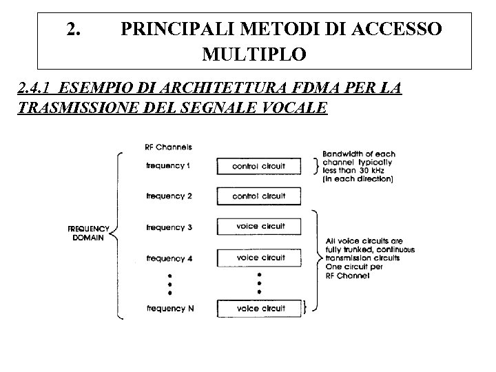 2. PRINCIPALI METODI DI ACCESSO MULTIPLO 2. 4. 1 ESEMPIO DI ARCHITETTURA FDMA PER