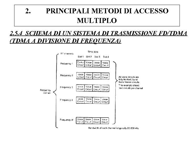 2. PRINCIPALI METODI DI ACCESSO MULTIPLO 2. 5. 4 SCHEMA DI UN SISTEMA DI