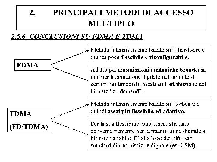 2. PRINCIPALI METODI DI ACCESSO MULTIPLO 2. 5. 6 CONCLUSIONI SU FDMA E TDMA