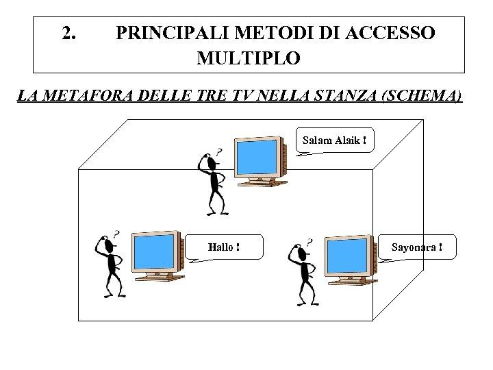 2. PRINCIPALI METODI DI ACCESSO MULTIPLO LA METAFORA DELLE TRE TV NELLA STANZA (SCHEMA)