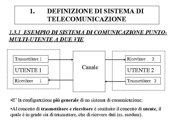 1. DEFINIZIONE DI SISTEMA DI TELECOMUNICAZIONE 1. 3. 1 ESEMPIO DI SISTEMA DI COMUNICAZIONE