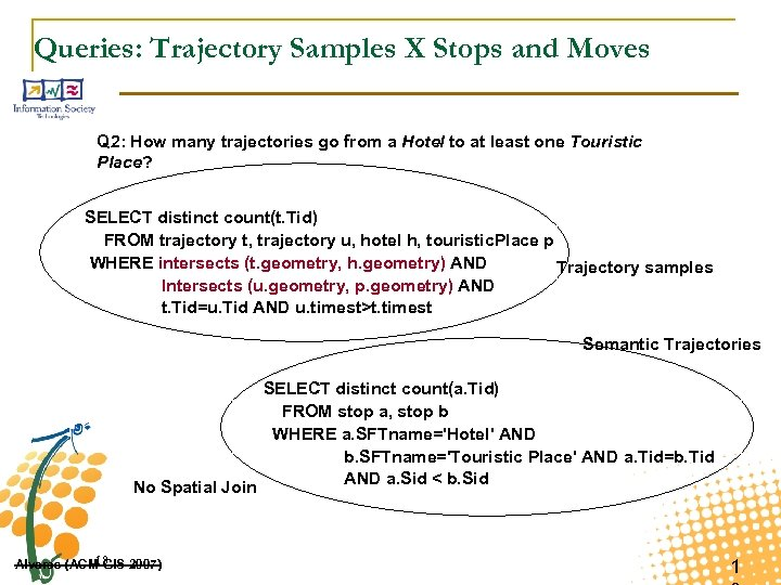 Queries: Trajectory Samples X Stops and Moves Q 2: How many trajectories go from