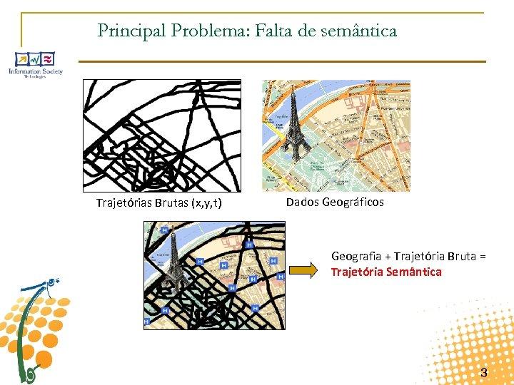 Principal Problema: Falta de semântica Trajetórias Brutas (x, y, t) Dados Geográficos Geografia +