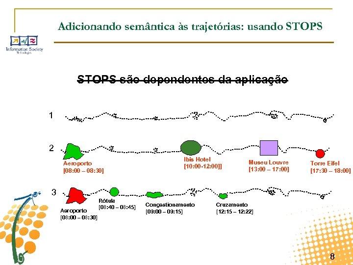 Adicionando semântica às trajetórias: usando STOPS são dependentes da aplicação 1 2 Aeroporto [08: