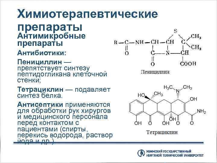 Химиотерапевтические препараты Антимикробные препараты Антибиотики: Пенициллин — препятствует синтезу пептидогликана клеточной стенки; Тетрациклин —