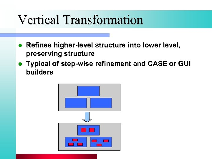 Vertical Transformation Refines higher-level structure into lower level, preserving structure l Typical of step-wise