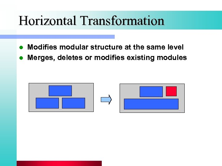Horizontal Transformation Modifies modular structure at the same level l Merges, deletes or modifies