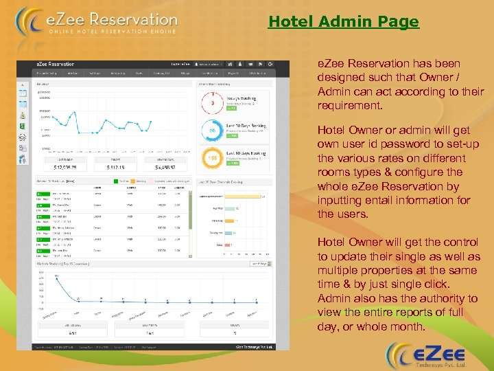 Hotel Admin Page e. Zee Reservation has been designed such that Owner / Admin