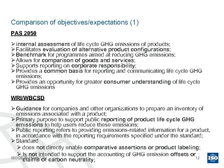 Comparison of objectives/expectations (1) PAS 2050 Ø internal assessment of life cycle GHG emissions
