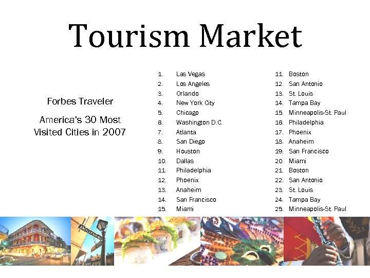 Tourism Market 1. 2. Forbes Traveler America's 30 Most Visited Cities in 2007 3.