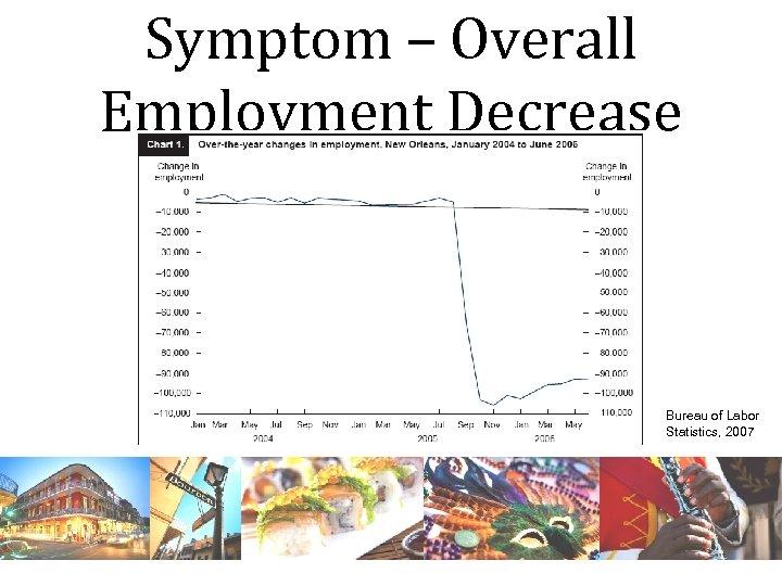Symptom – Overall Employment Decrease Bureau of Labor Statistics, 2007
