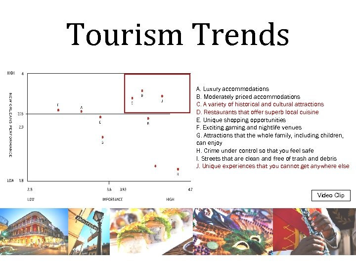 Tourism Trends A. Luxury accommodations B. Moderately priced accommodations C. A variety of historical