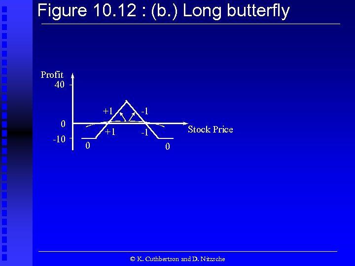 Figure 10. 12 : (b. ) Long butterfly Profit 40 +1 +1 0 -10