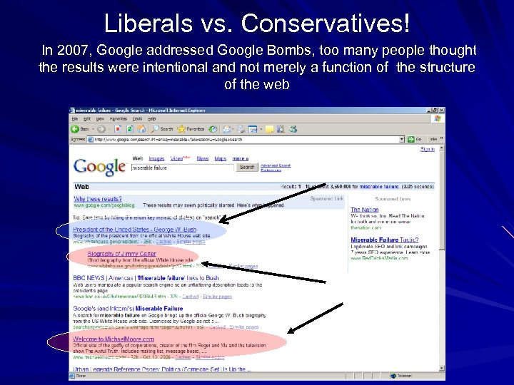Liberals vs. Conservatives! In 2007, Google addressed Google Bombs, too many people thought the