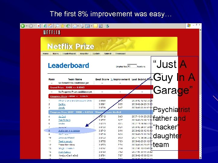 """The first 8% improvement was easy… """"Just A Guy In A Garage"""" Psychiatrist father"""