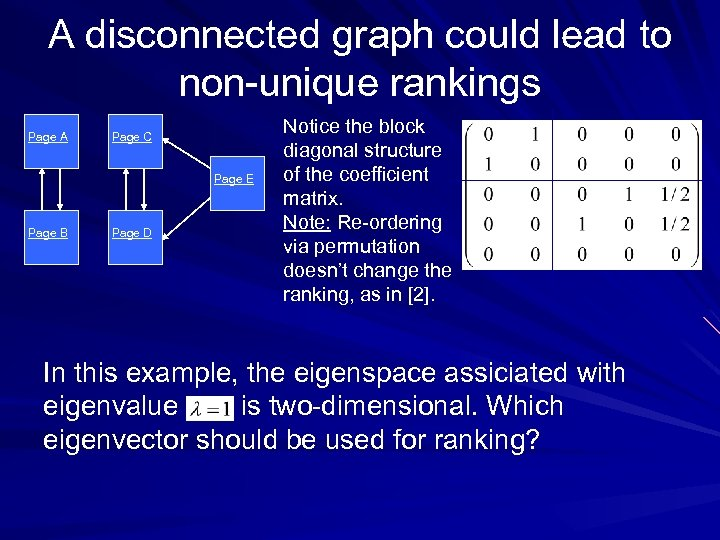 A disconnected graph could lead to non-unique rankings Page A Page C Page E