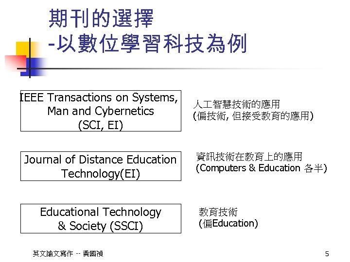 期刊的選擇 -以數位學習科技為例 IEEE Transactions on Systems, Man and Cybernetics (SCI, EI) Journal of Distance