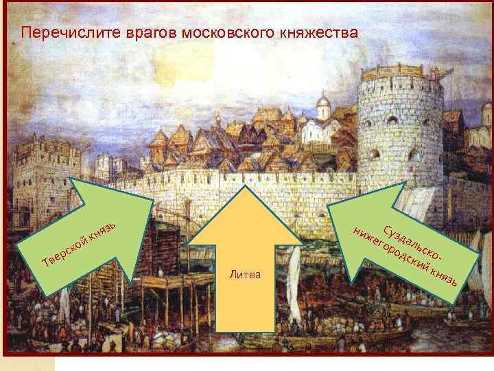Перечислите врагов московского княжества зь ня к ой рск е Тв Литва ни Суз